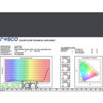 Rosco E-Colour 299 - 1.2 Neutral Density színfólia