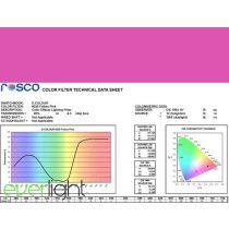 Rosco E-Colour 328 - Follies Pink színfólia