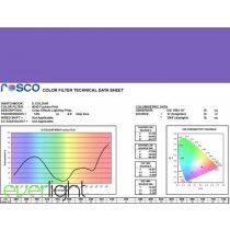 Rosco E-Colour 345 - Fuschia Pink színfólia