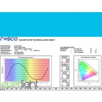 Rosco E-Colour 353 - Lighter Blue színfólia