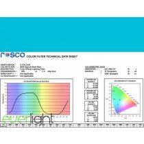 Rosco E-Colour 354 - Special Steel Blue színfólia