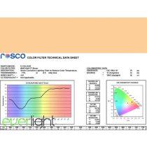 Rosco E-Colour 442 - Half CT Straw színfólia