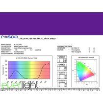 Rosco E-Colour 5084 - Damson Violet színfólia