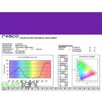 Rosco E-Colour 5085 - French Lilac színfólia