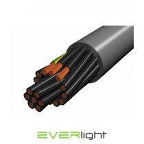 YSLY-JZ 18x1,5 kábel